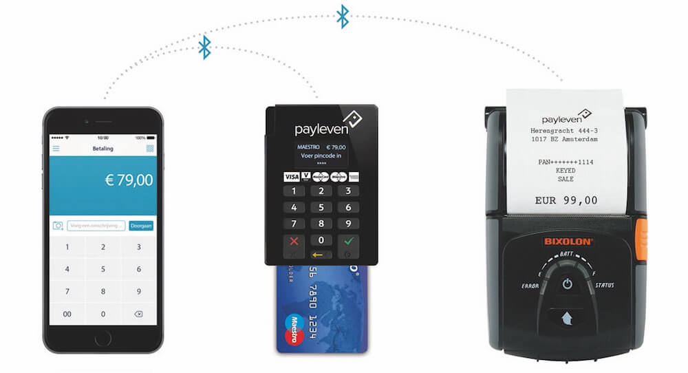 Payleven printers